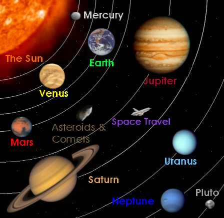 Solar System Planets Earth